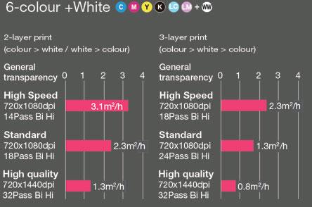 jv300-speeds-6