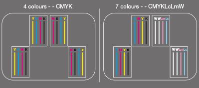 Printhead configuration 4-7