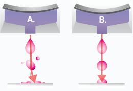 without waveform vs. with waveform